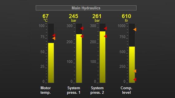 Subsea temperature measurement