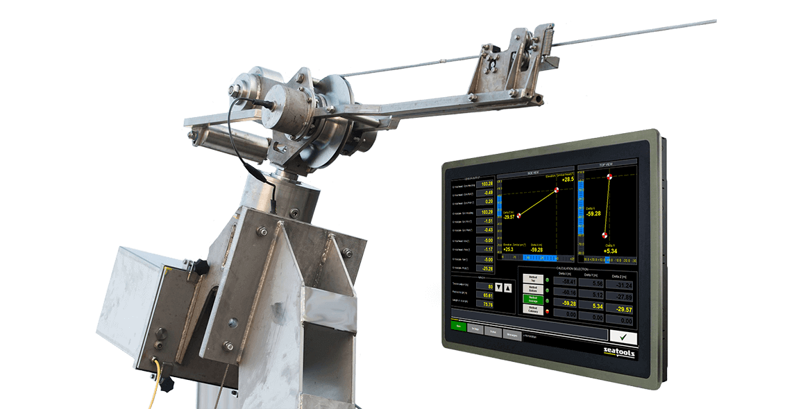 HighWire taut wire measurement system